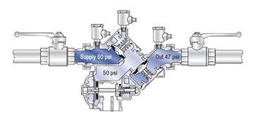 RPZ diagram
